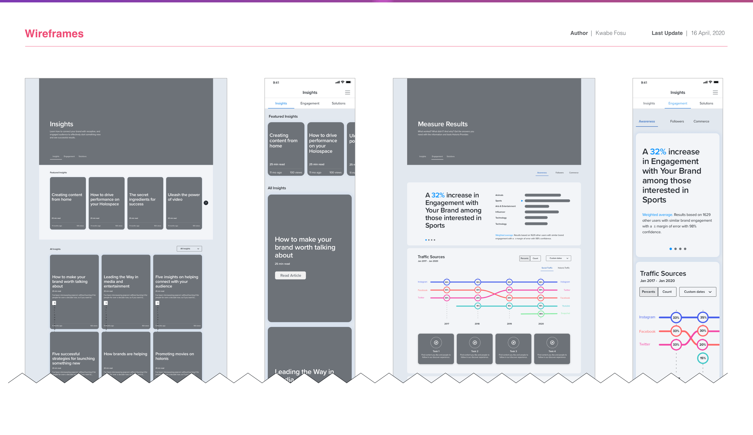 Holonis-Wireframes-1